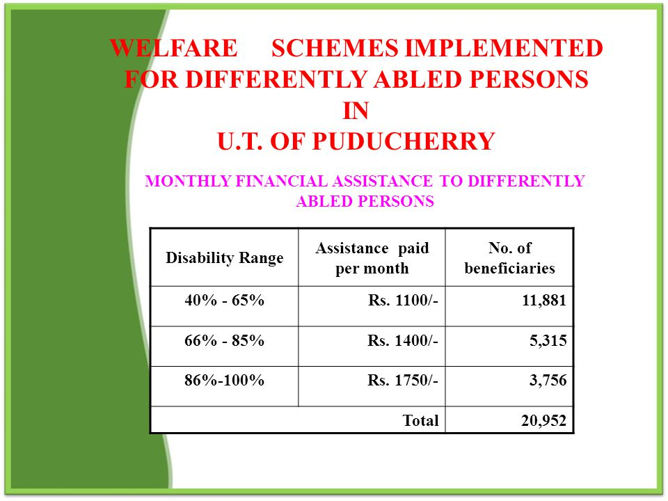 WELFARE SCHEMES IMPLEMENTED FOR DIFFERENTLY ABLED PERSONS