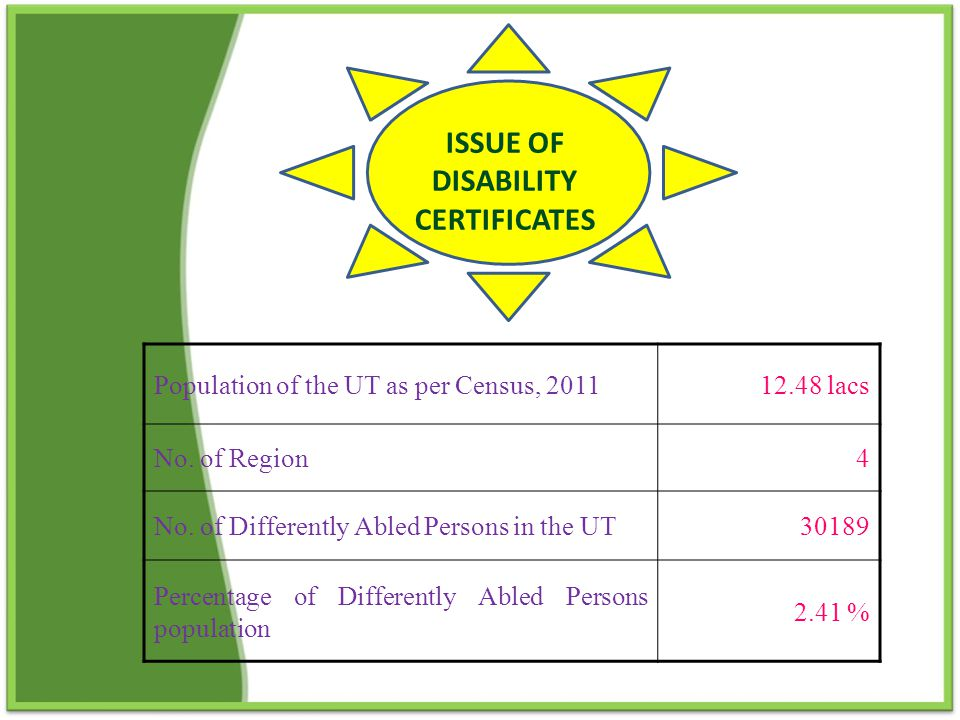ISSUE OF DISABILITY CERTIFICATES