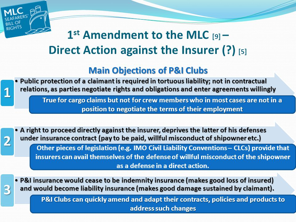 Main Objections of P&I Clubs