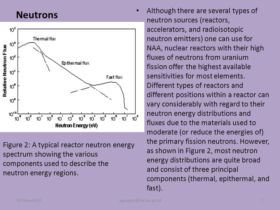 Although there are several types of neutron sources (reactors, accelerators, and radioisotopic neutron emitters) one can use for NAA, nuclear reactors with their high fluxes of neutrons from uranium fission offer the highest available sensitivities for most elements. Different types of reactors and different positions within a reactor can vary considerably with regard to their neutron energy distributions and fluxes due to the materials used to moderate (or reduce the energies of) the primary fission neutrons. However, as shown in Figure 2, most neutron energy distributions are quite broad and consist of three principal components (thermal, epithermal, and fast).