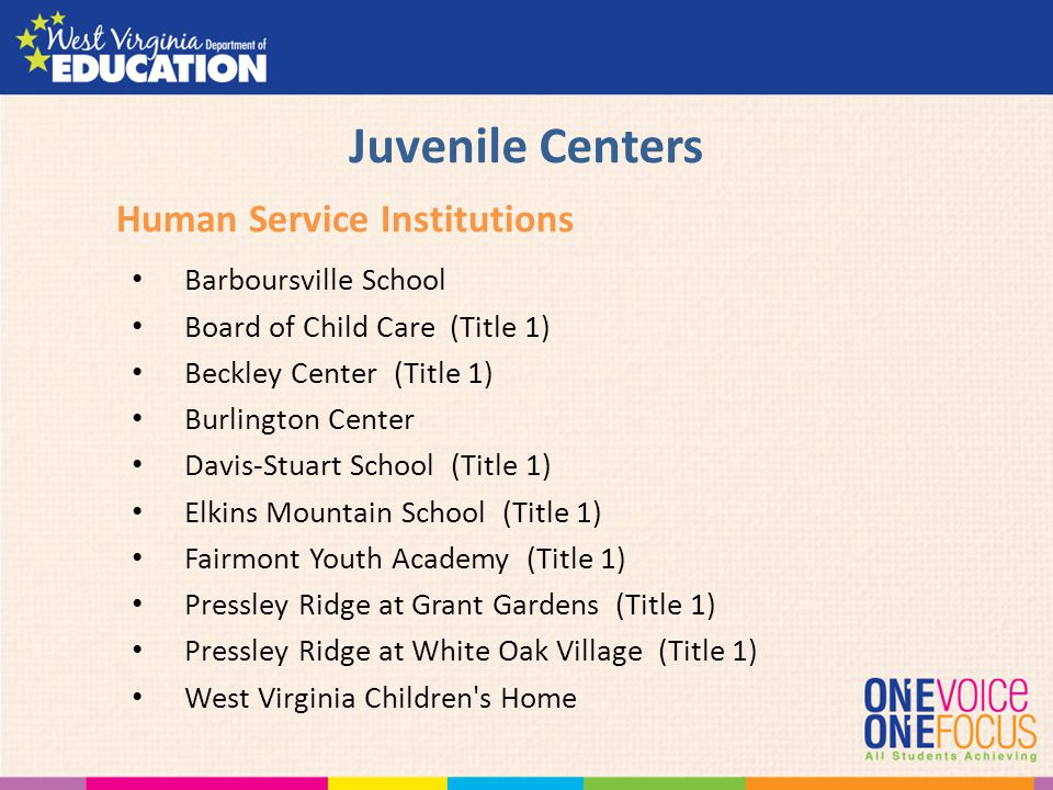 Juvenile Centers Human Service Institutions Barboursville School