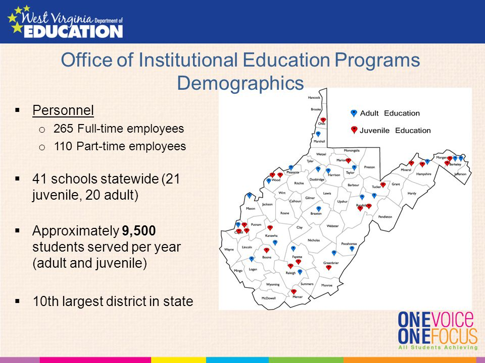 Office of Institutional Education Programs Demographics