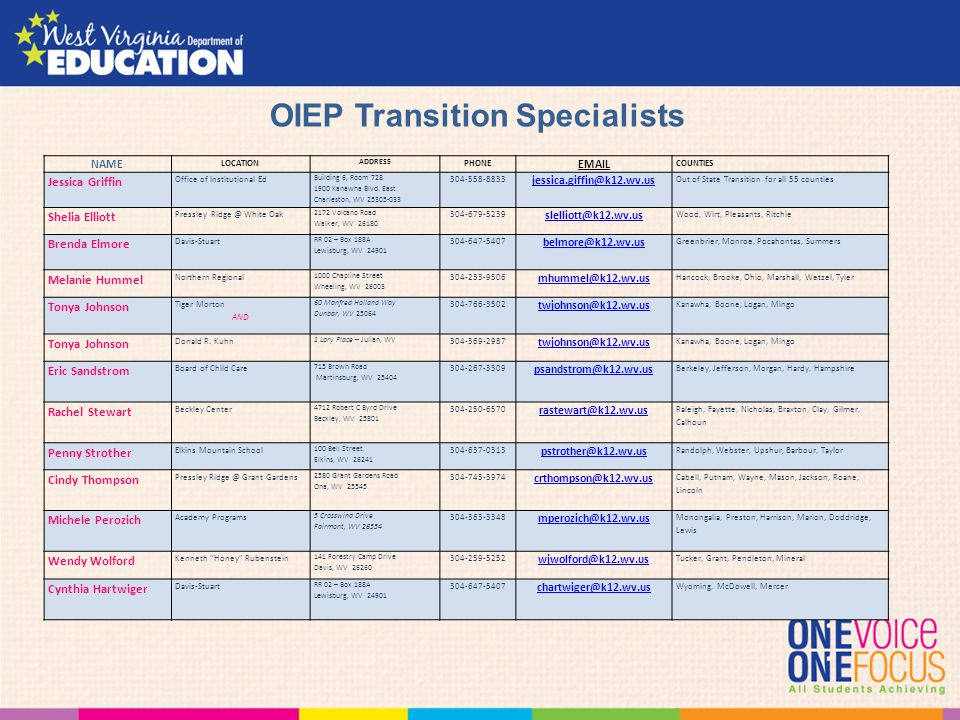 OIEP Transition Specialists