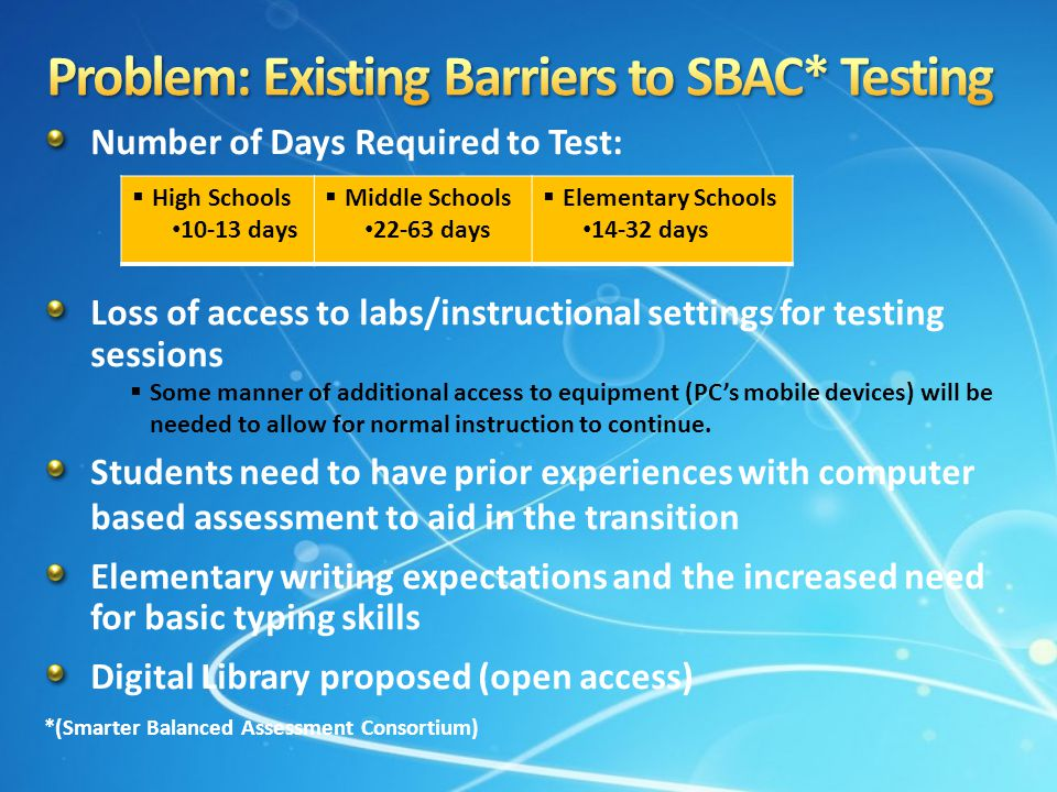 Problem: Existing Barriers to SBAC* Testing