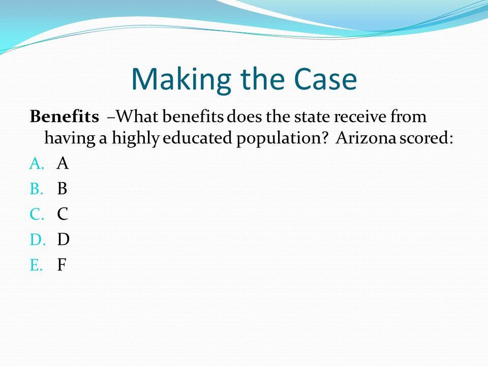 Making the Case Benefits –What benefits does the state receive from having a highly educated population Arizona scored: