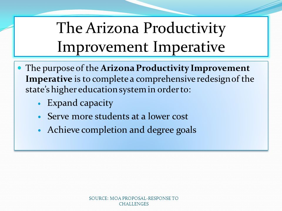 The Arizona Productivity Improvement Imperative