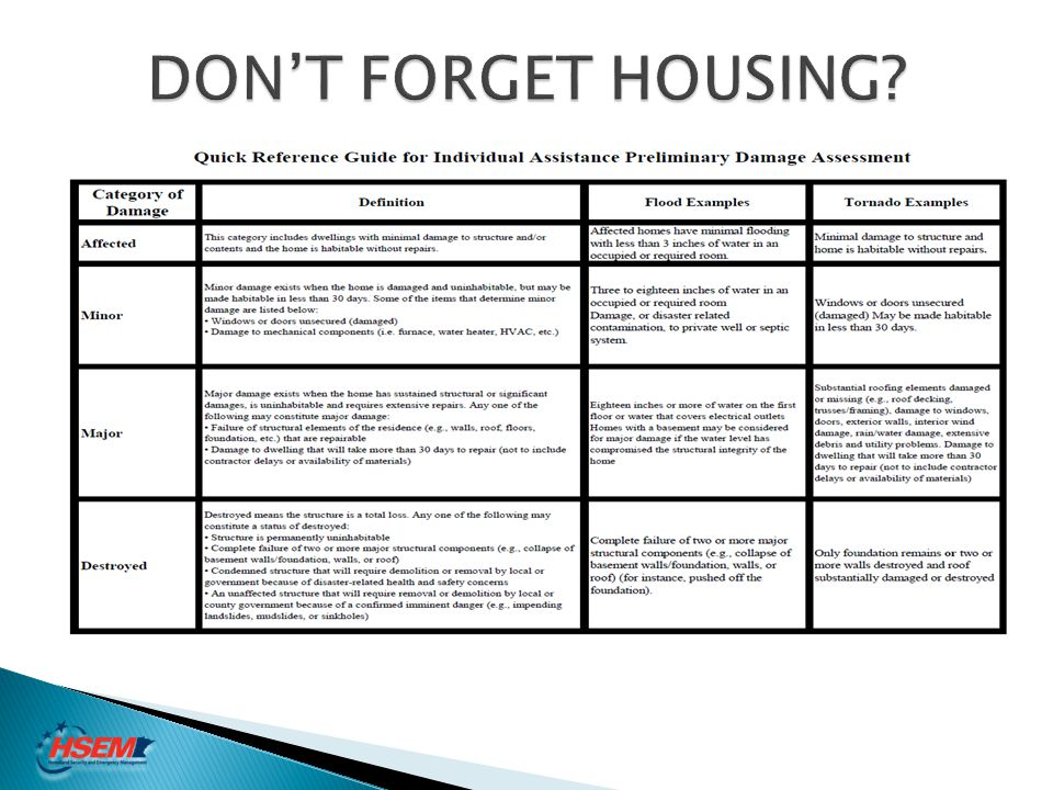 DON'T FORGET HOUSING