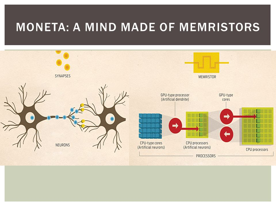 MoNETA: A mind made of memristors