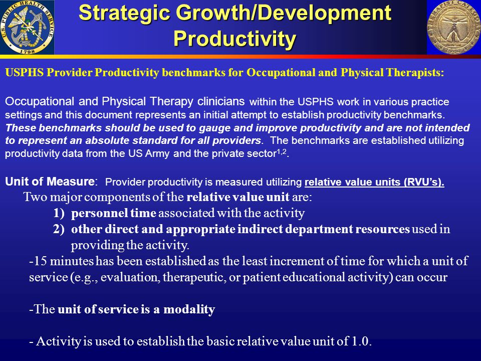 Strategic Growth/Development Productivity