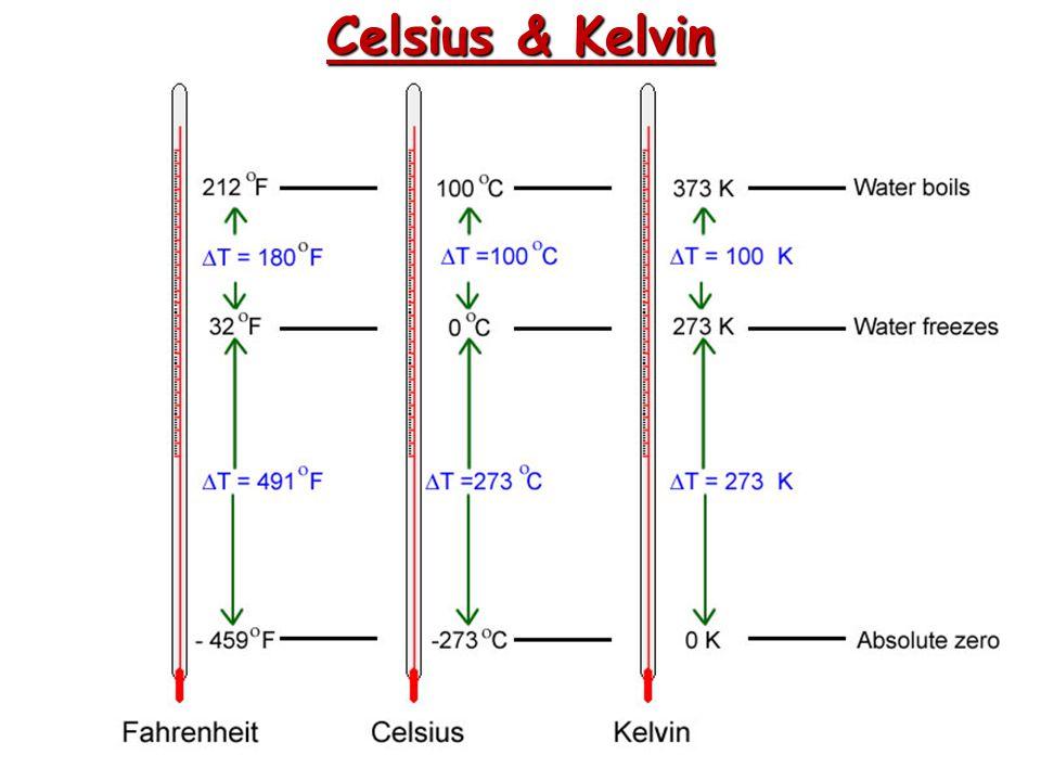 Celsius & Kelvin