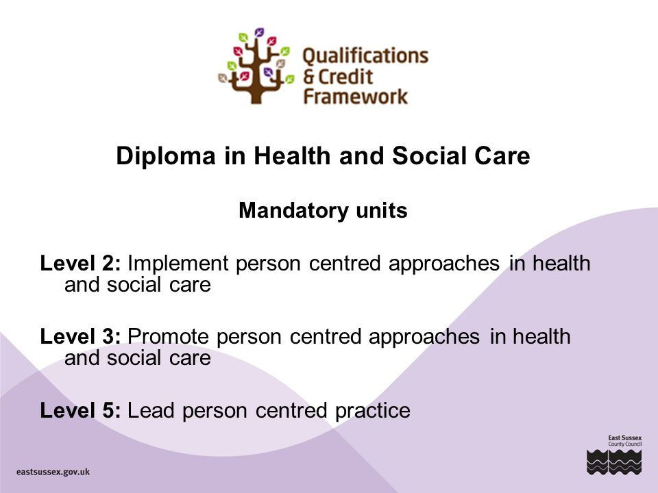 health and social care diploma unit Part of the level 2 diploma in health and social care series  unit shc21:  promote communication in health, social care or children's and young people's.