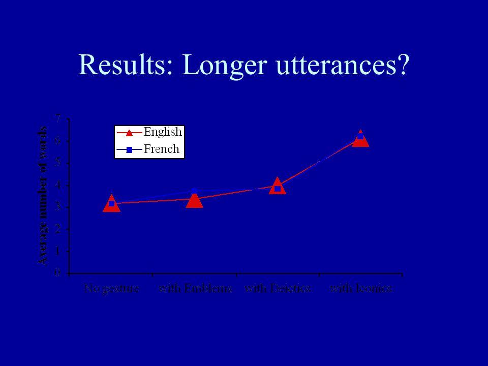 Results: Longer utterances