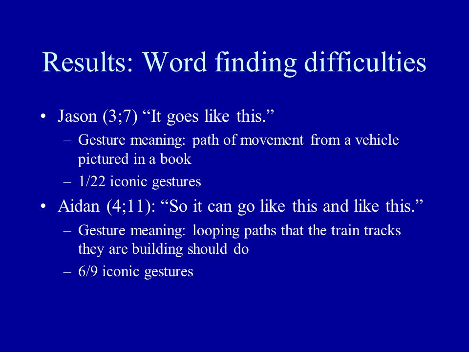 Results: Word finding difficulties