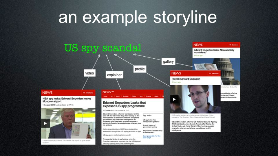 an example storyline 13