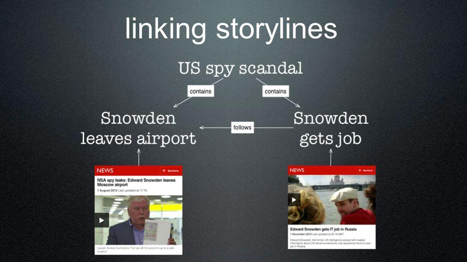 linking storylines 14
