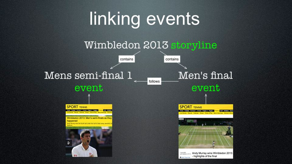 linking events 15