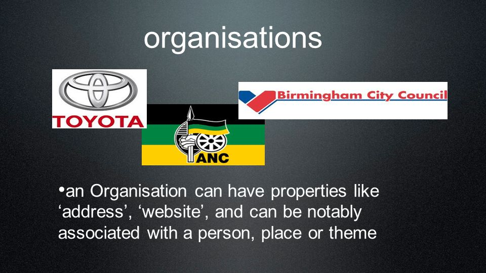 organisations an Organisation can have properties like 'address', 'website', and can be notably associated with a person, place or theme.