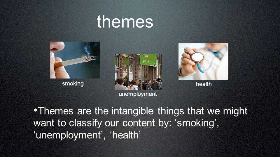 themes smoking. health. unemployment.