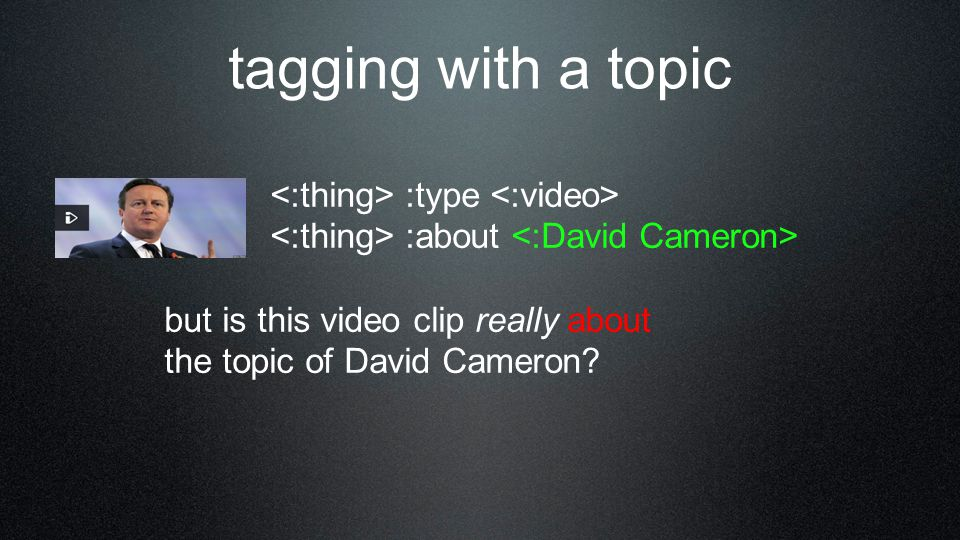 tagging with a topic