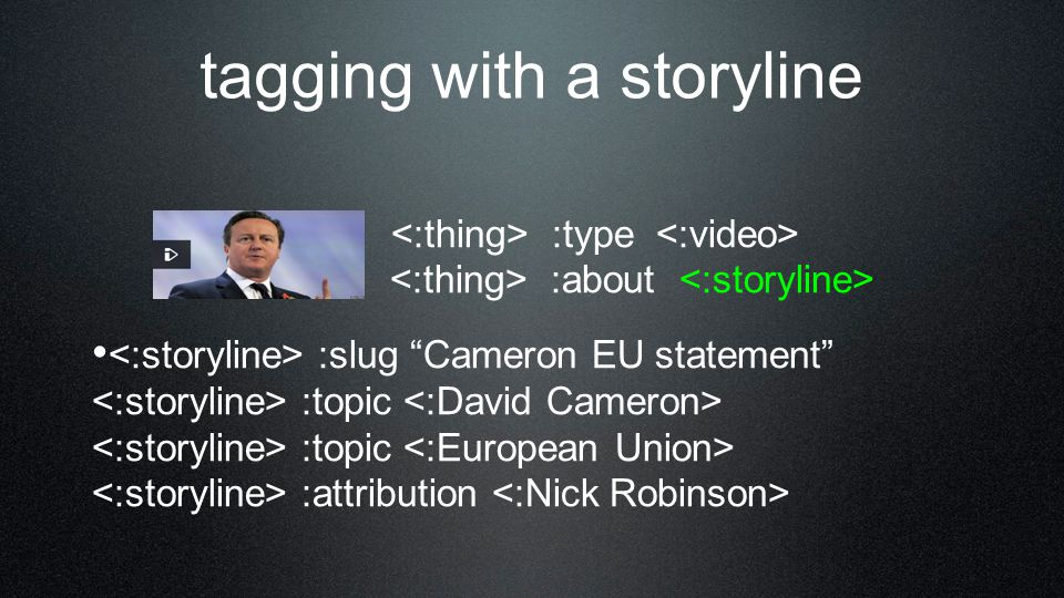 tagging with a storyline