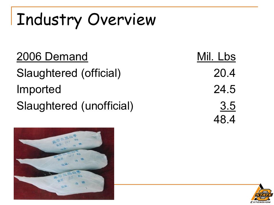 Industry Overview 2006 Demand Mil. Lbs Slaughtered (official) 20.4