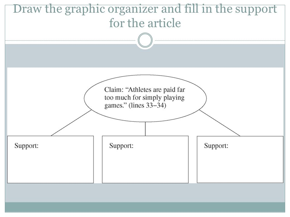 Draw the graphic organizer and fill in the support for the article