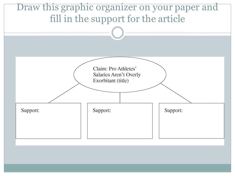 Draw this graphic organizer on your paper and fill in the support for the article
