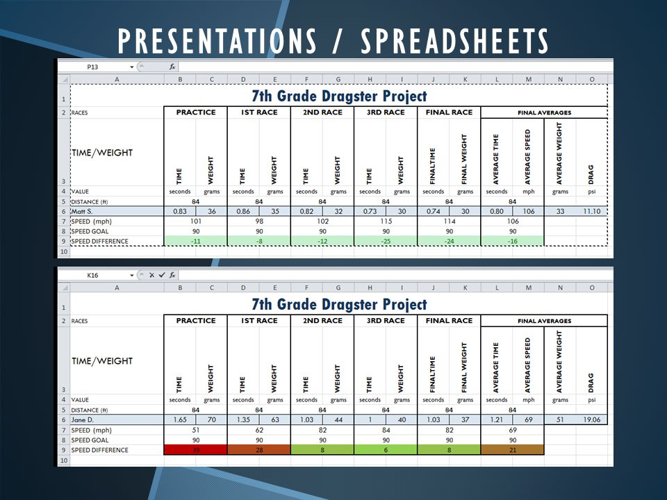 PRESENTATIONS / SPREADSHEETS