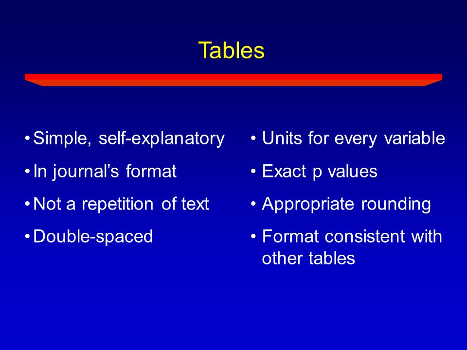 Tables Simple, self-explanatory In journal's format