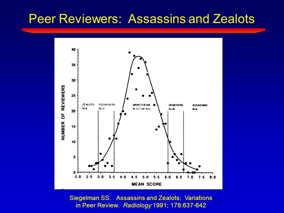 Peer Reviewers: Assassins and Zealots