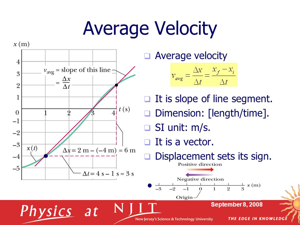Average Velocity Average velocity It is slope of line segment.