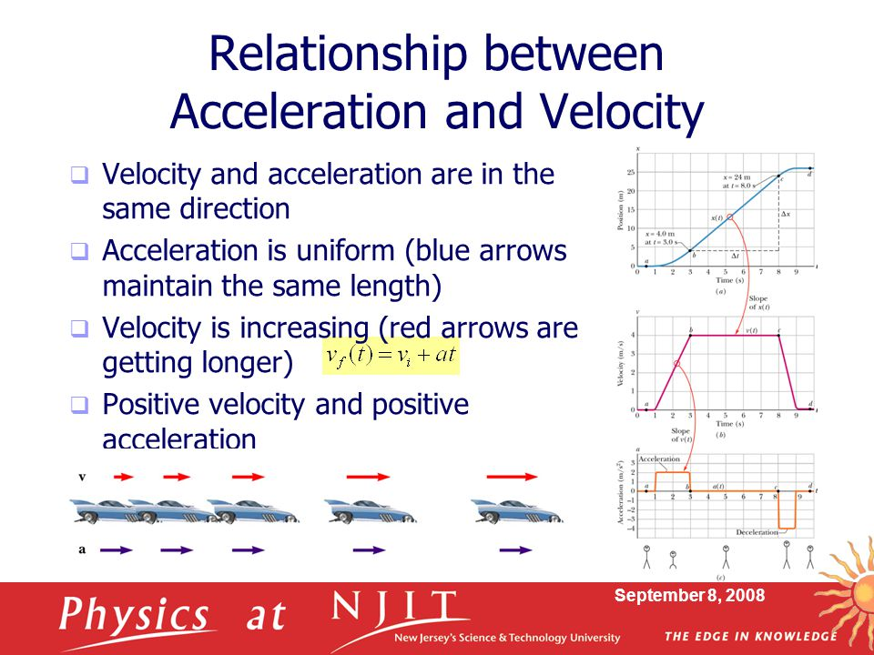 Relationship between Acceleration and Velocity