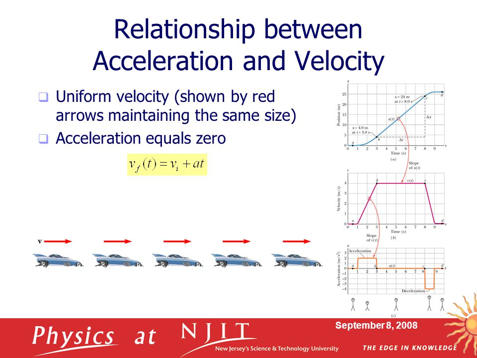 relationship between average velocity and instantaneous
