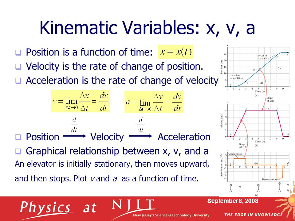 Kinematic Variables: x, v, a