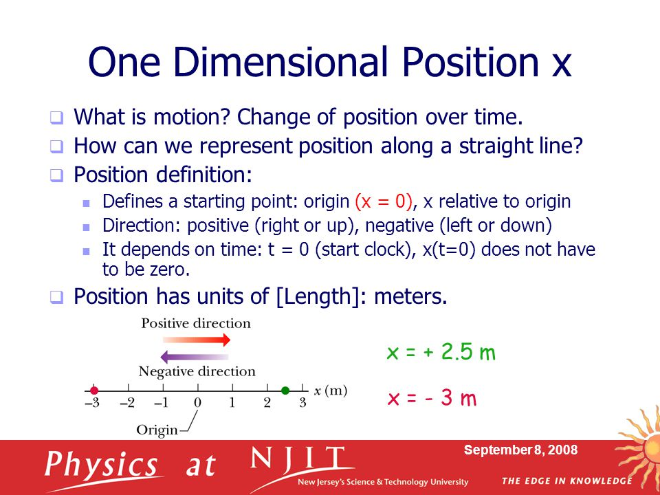One Dimensional Position x