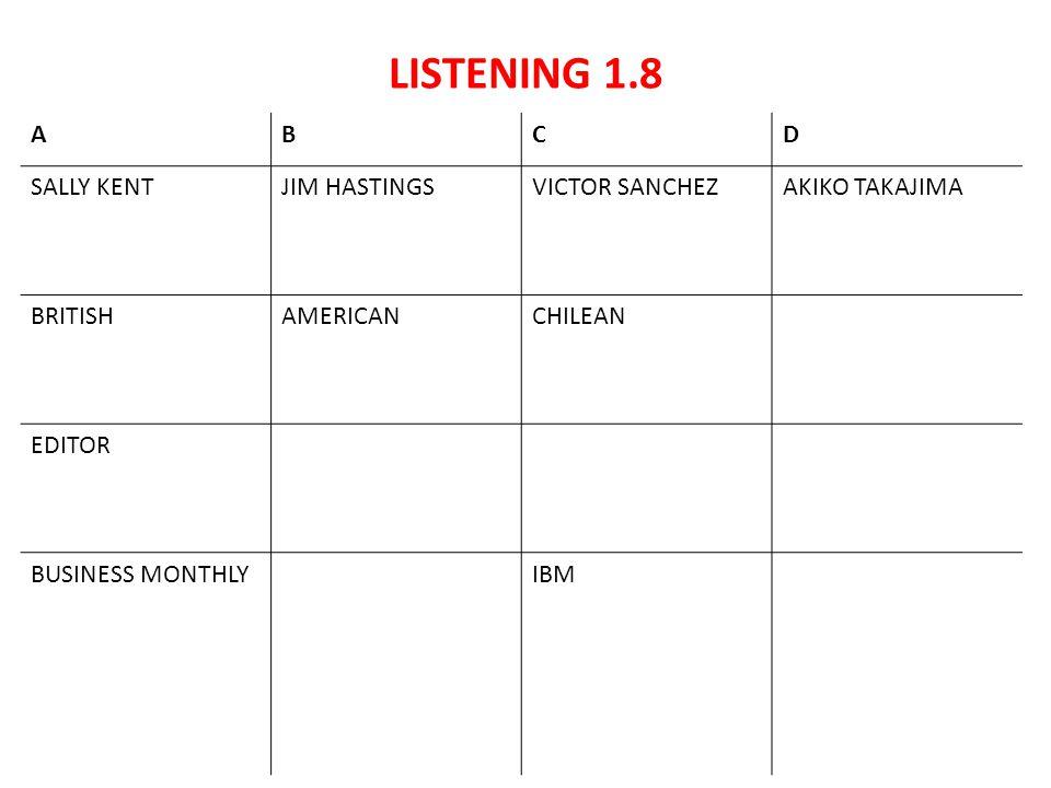 LISTENING 1.8 A B C D SALLY KENT JIM HASTINGS VICTOR SANCHEZ