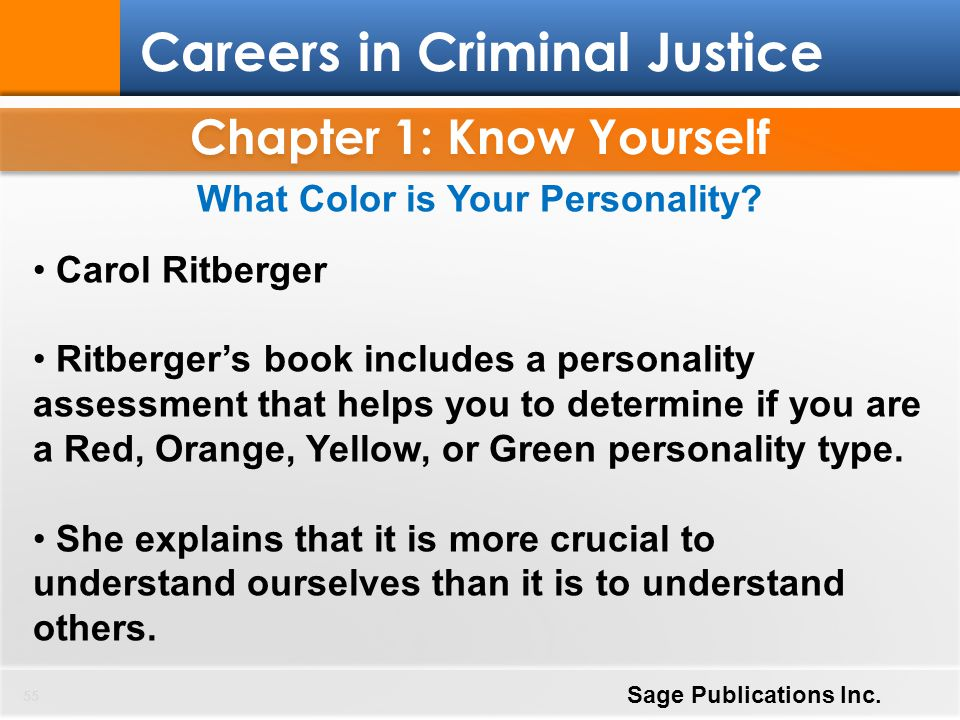 Chapter 1: Know Yourself What Color is Your Personality