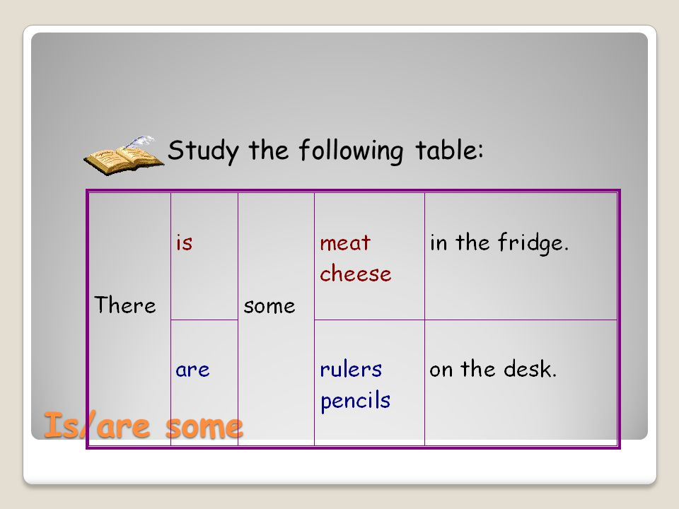 Study the following table: