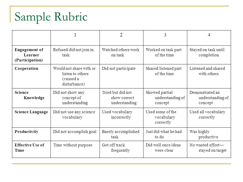 Sample Rubric 1 2 3 4 Engagement of Learner (Participation)
