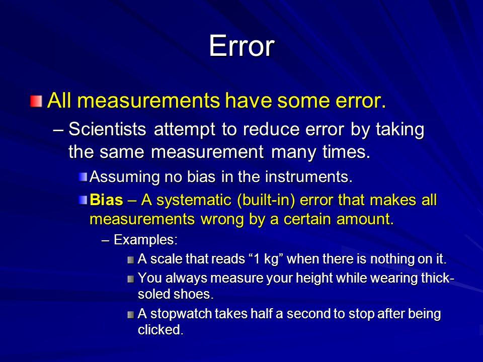 Error All measurements have some error.