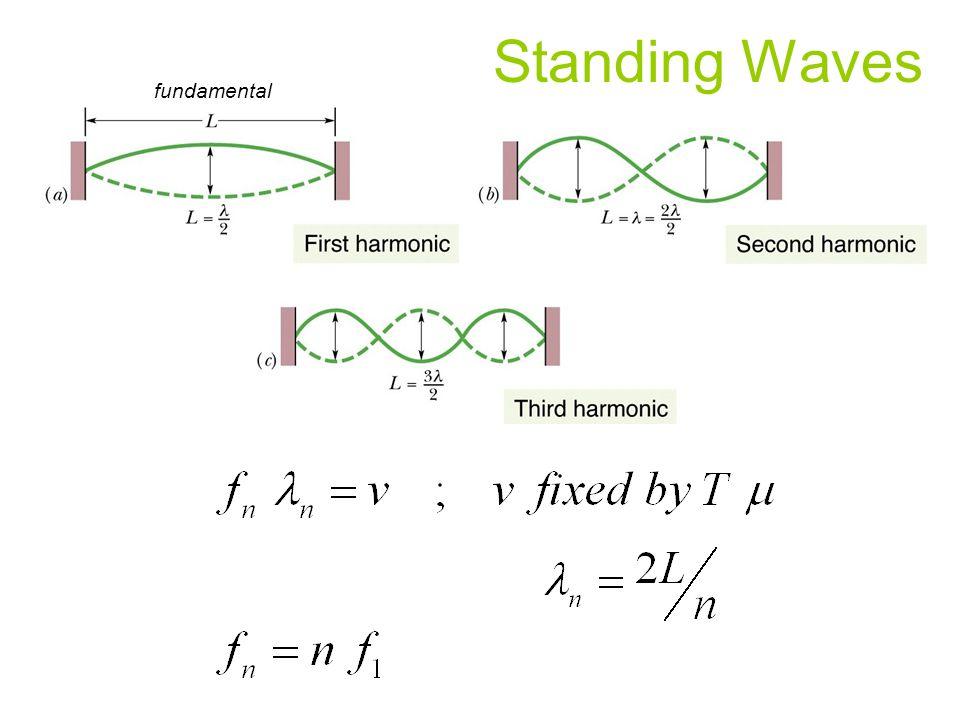 Standing Waves fundamental