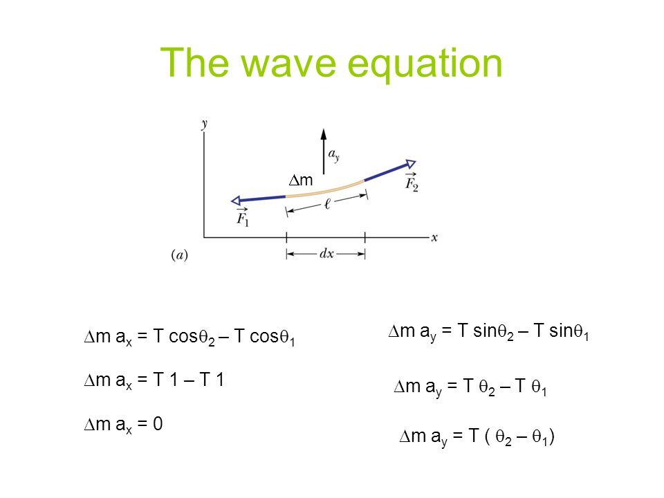 The wave equation Dm ay = T sinq2 – T sinq1 Dm ax = T cosq2 – T cosq1