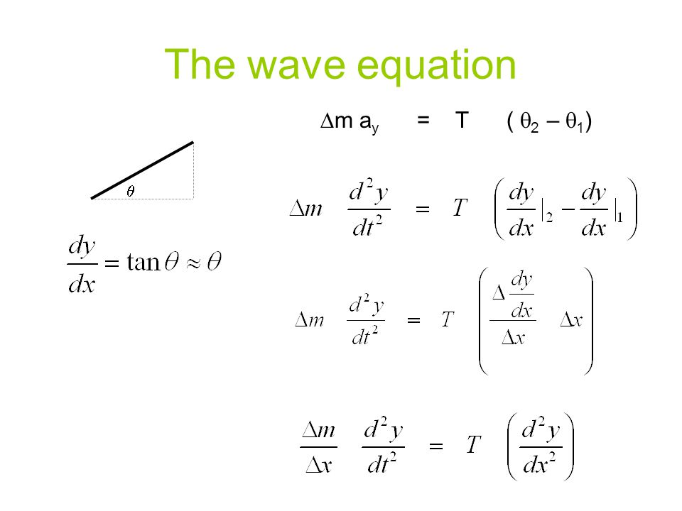 The wave equation Dm ay = T ( q2 – q1) q