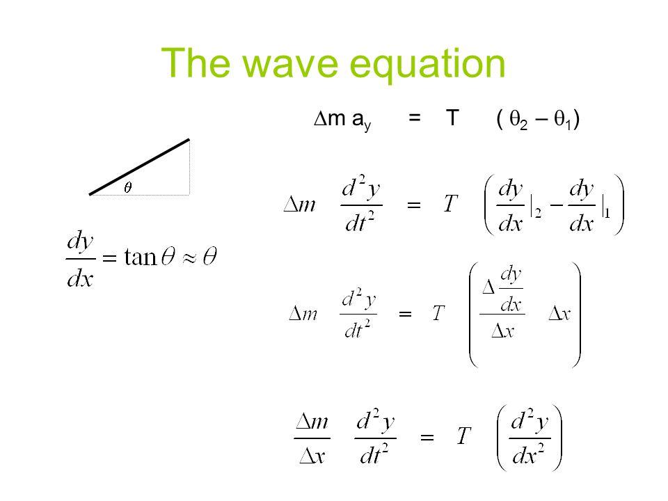 The wave equation Dm ay = T ( q2 – q1) q