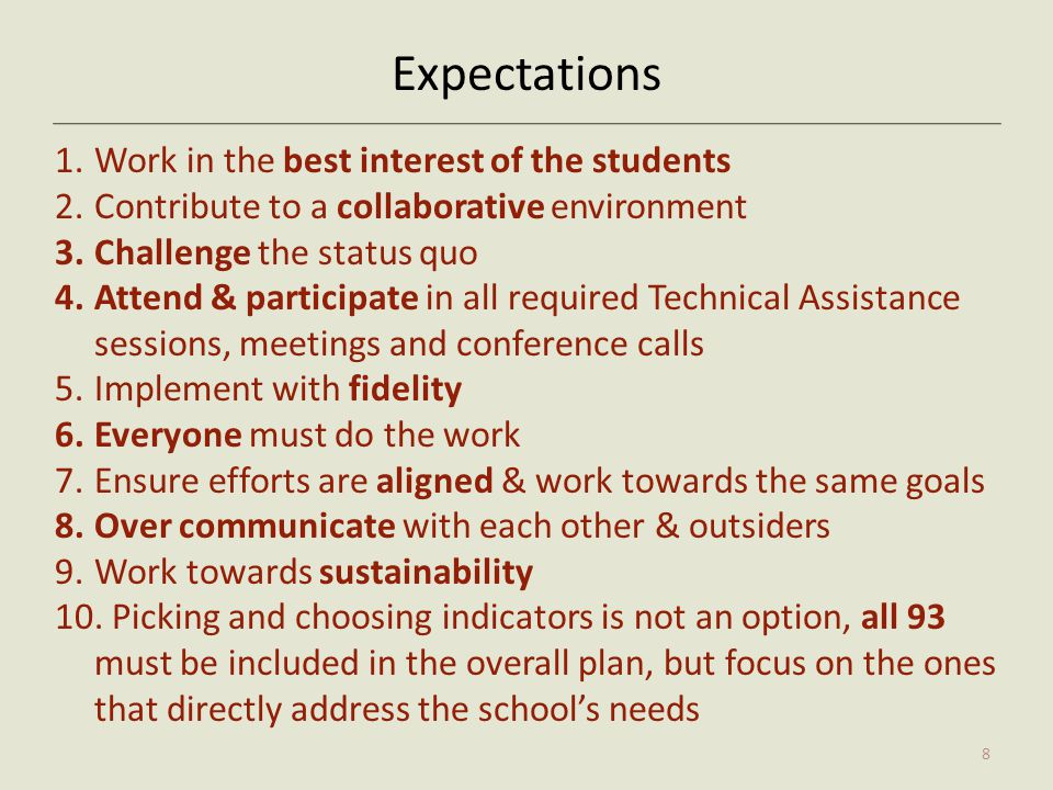 Expectations Work in the best interest of the students