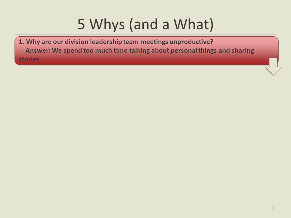 5 Whys (and a What) 1. Why are our division leadership team meetings unproductive
