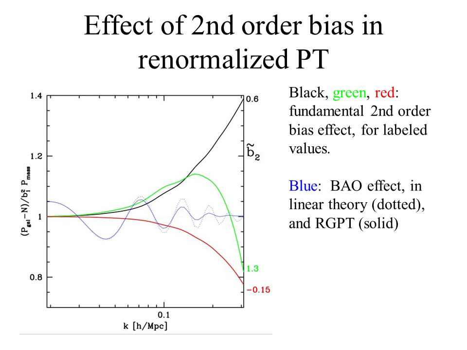 Effect of 2nd order bias in renormalized PT