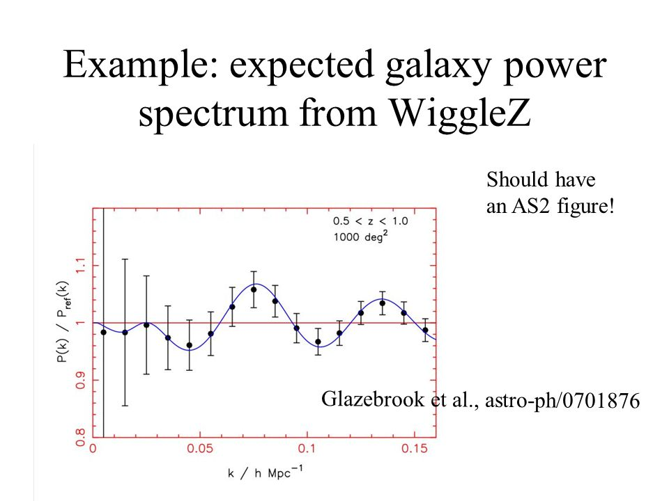 Example: expected galaxy power spectrum from WiggleZ