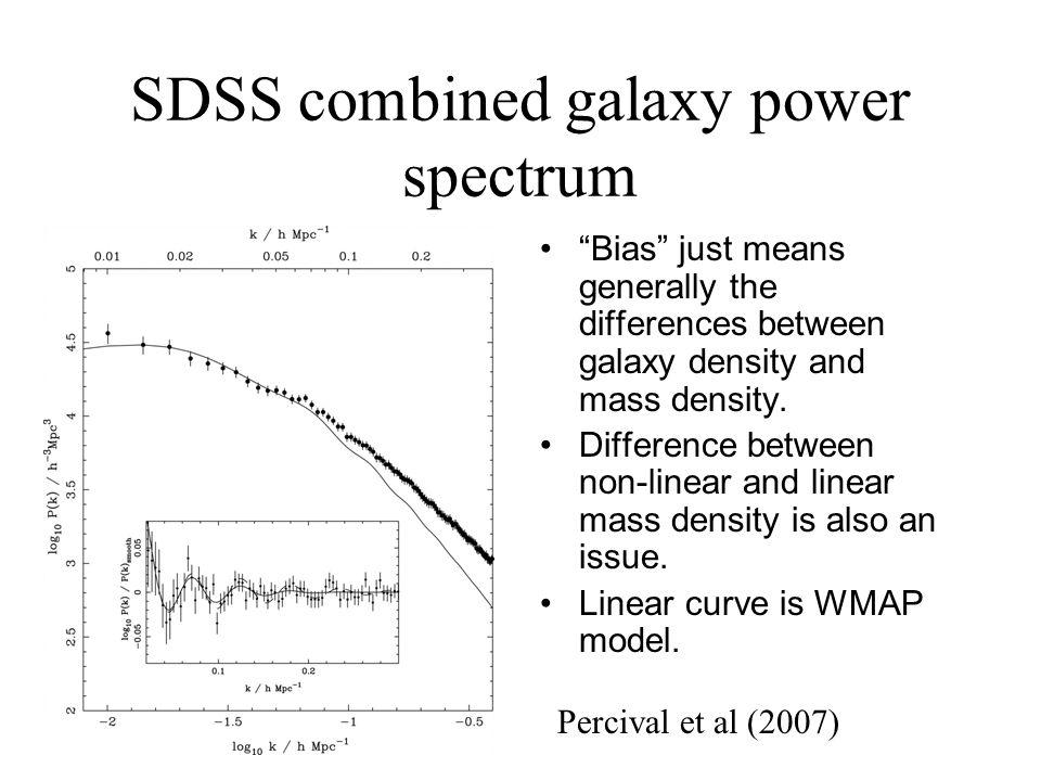 SDSS combined galaxy power spectrum