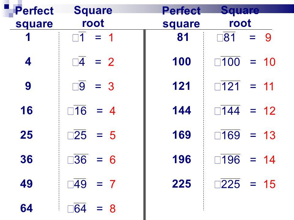 Perfect square Square root. Perfect square. Square root. 1. Ö1 = 1. 81. Ö81 = 9. 4. Ö4 = 2.